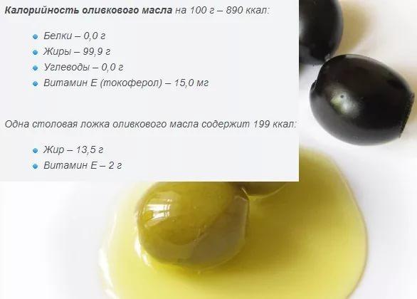 Калорийность оливкового масла