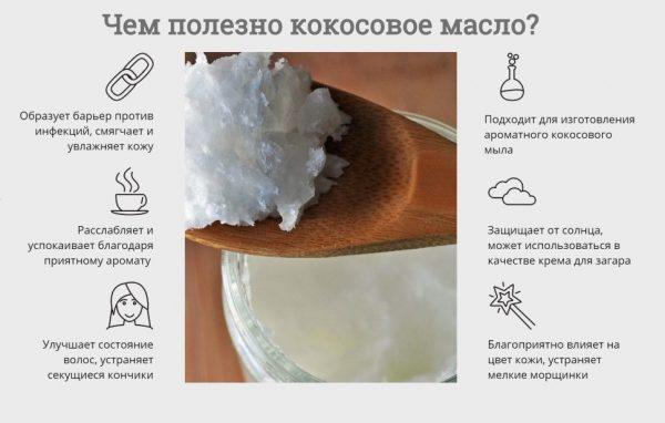 Коллаж о пользе кокосового масла